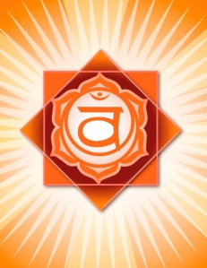 Yantra for the Second Chakra Chakra Two: स्वाधिष्ठान, Svādhiṣṭhāna